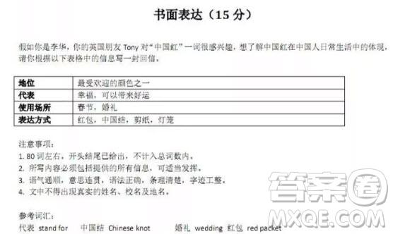 中国红英语作文 关于中国红的介绍英语作文