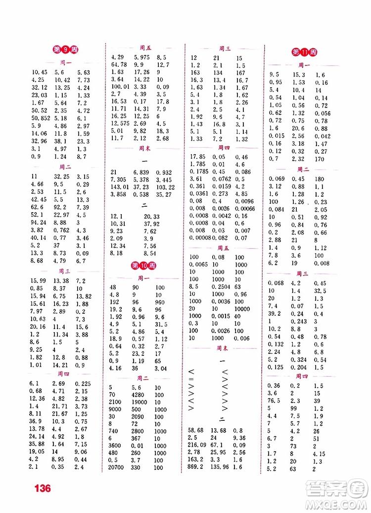 通城学典2019秋计算能手五年级上册小学数学苏教版江苏专用参考答案