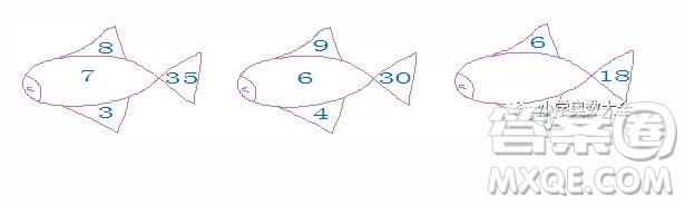 请问鱼身上应填哪个数字?(小故事的题目)